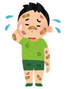 水戸の整体で頭痛の改善 すり傷