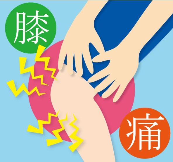 そもそもランナー膝(腸頸靱帯炎)って何でしょうか?