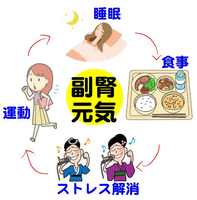 起立性調整障害で行われる対処法1