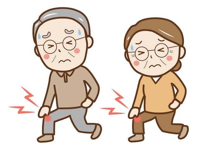 関節痛の症状