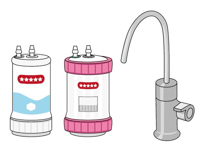 浄水器 役割